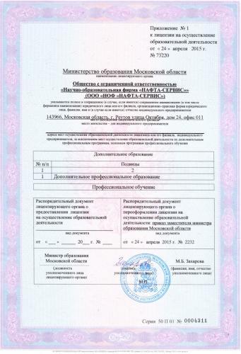 Лицензия доп.образования 2015